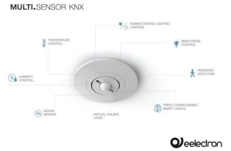 Ny KNX multi sensor med dynamisk lysregulering fra 2CTRL