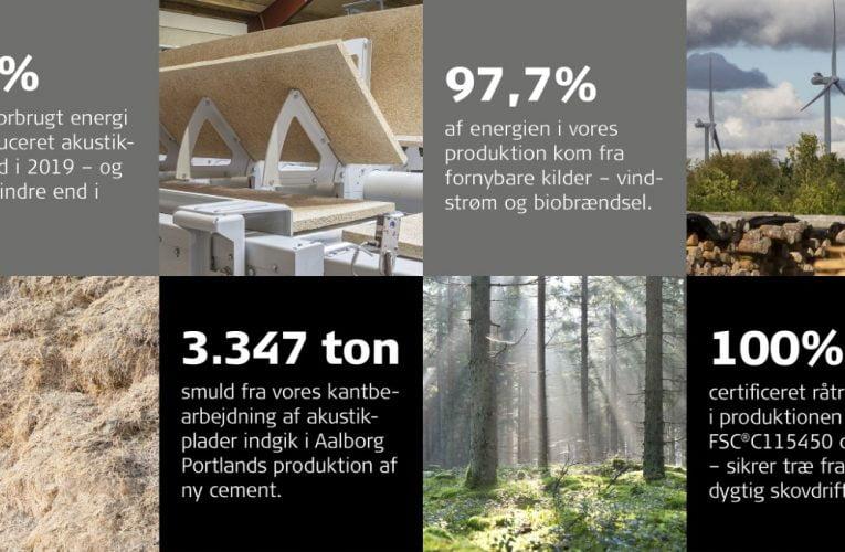 Troldtekt nærmer sig 100 procent vedvarende energi på egen fabrik